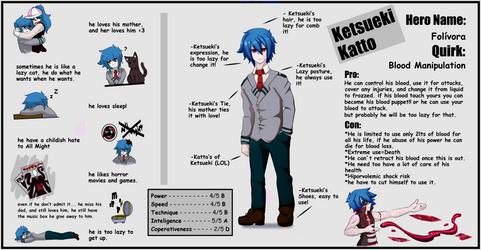 OC SHEET - KATTO KETSUEKI by NanamiDarkfox
