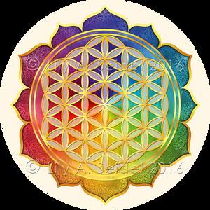 Flower of Life Lotus Sticker for Mobiles