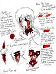 TRADITIONAL TUTORIAL: Ika's Blood Tutorial