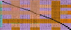 Padro Scheme of Mixing + GMCs (version B)