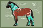 Padro Info Sheet - Yaril Mutation  *EXTINCT* by KimboKah