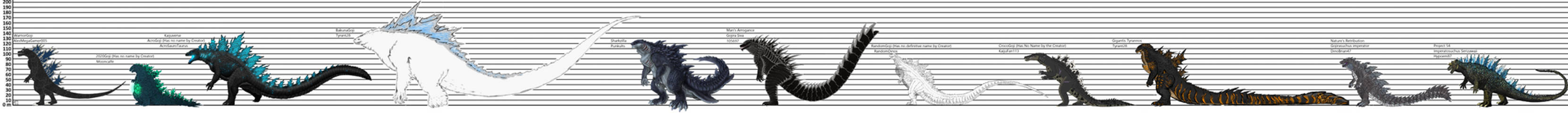 Godzillas Size Comparison