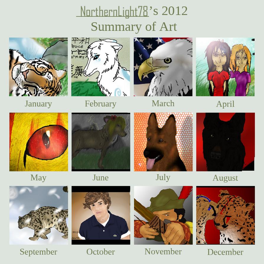 2012 Art Summary by NorthernLights78