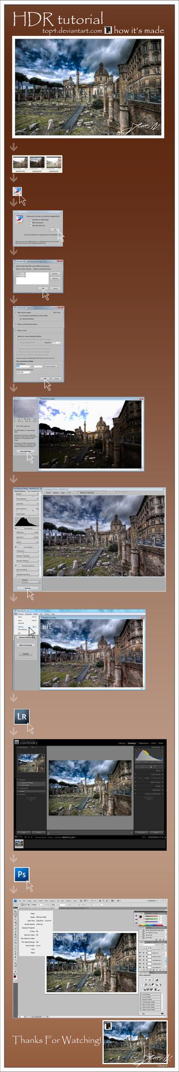 HDR tutorial by Jurnov