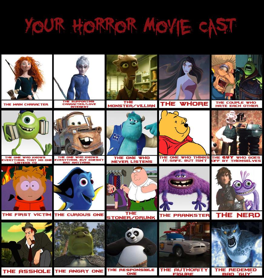 Funniest Meme Characters : My horror movie cast meme by thearist on deviantart