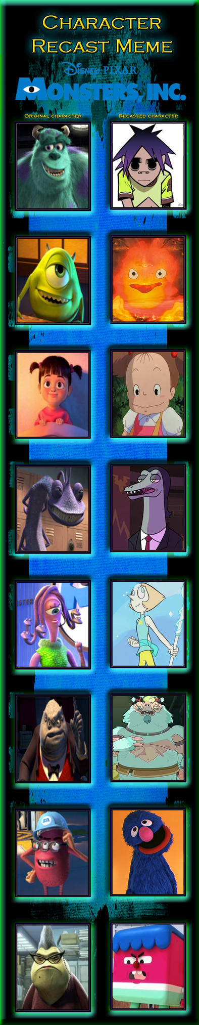 Monsters Inc recast by thearist2013
