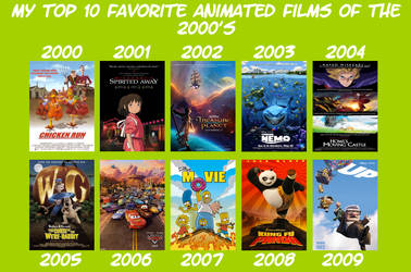 Favourite Animated Movies By Year 2000s by thearist2013