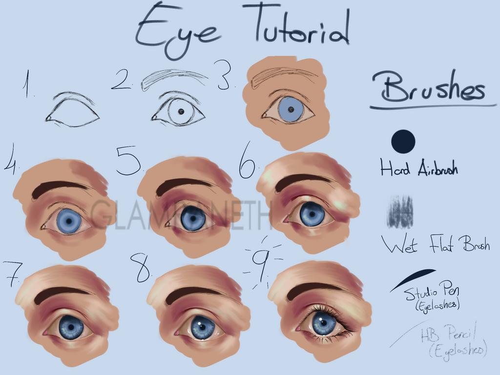 eye tutorial by glamra on deviantart