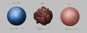 Material studies in photoshop