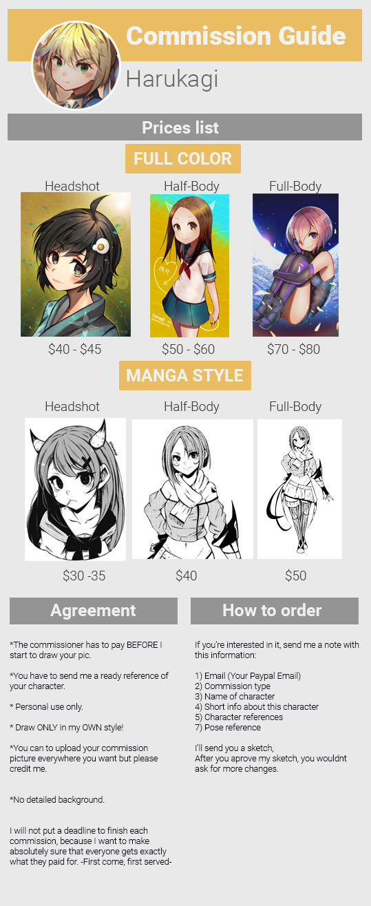 Commission Guide by Harukagi