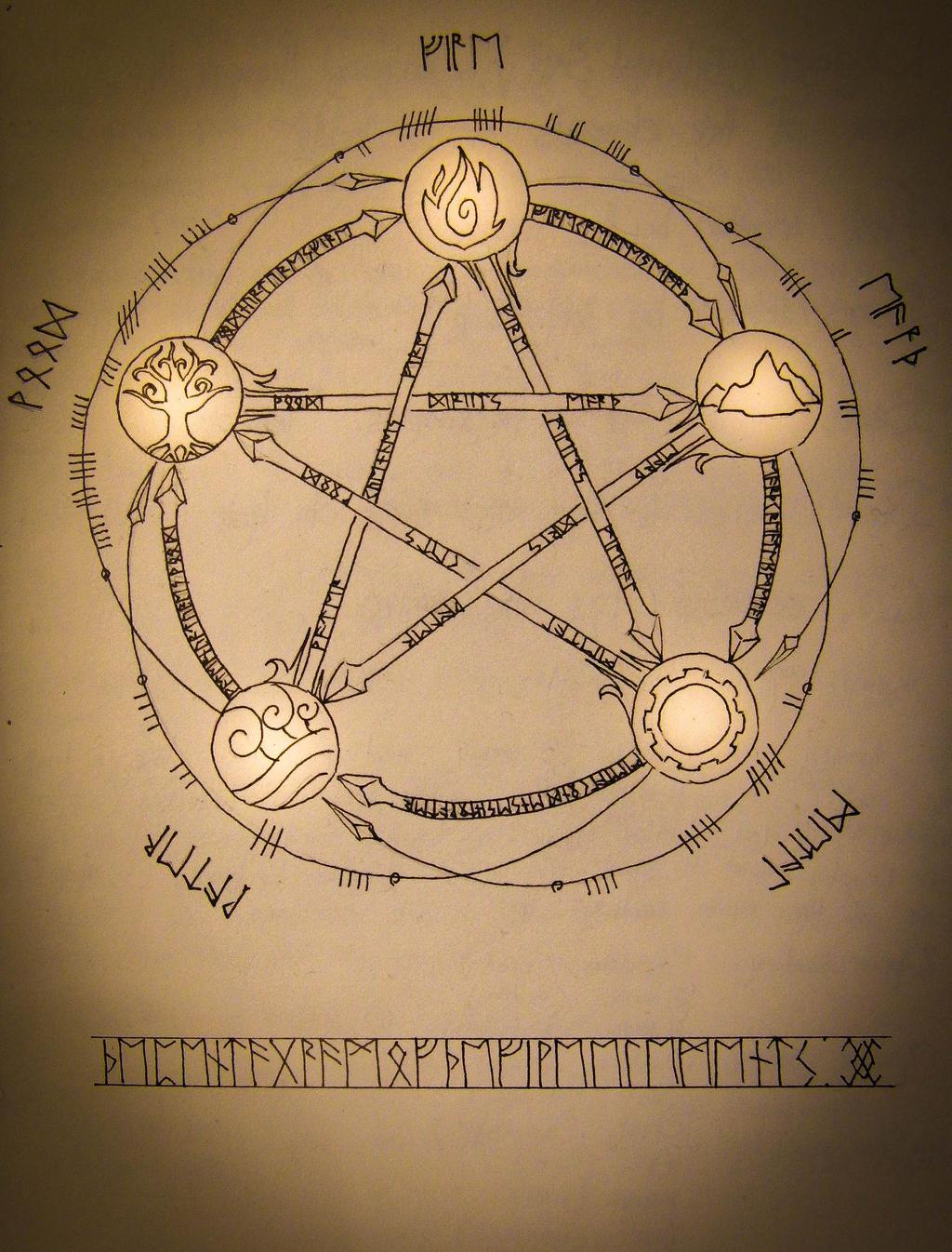 pentagram five elements by nirnaethenainur on deviantart
