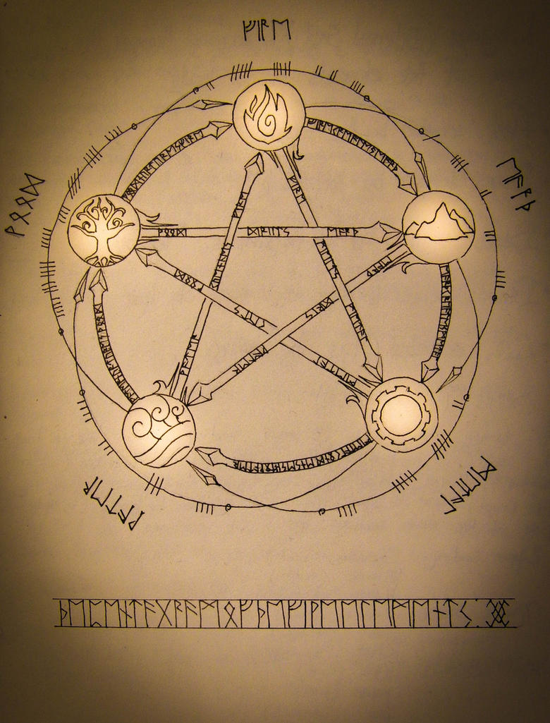 Five Elements Art : Pentagram five elements by nirnaeth en ainur on deviantart