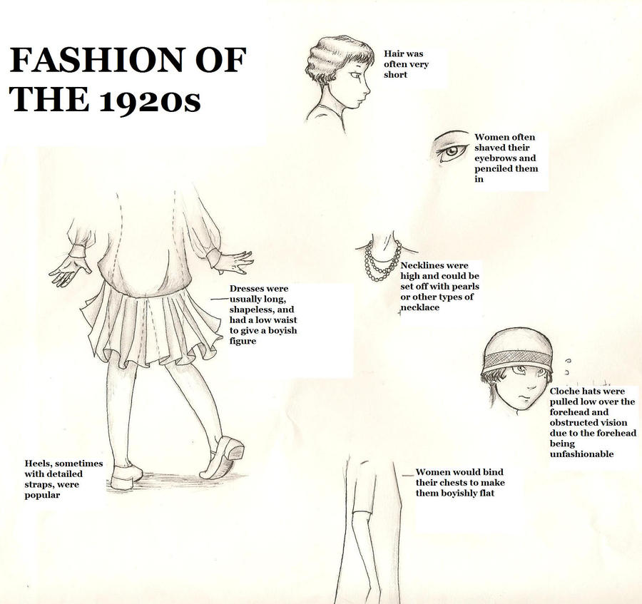 a discussion on the fashion of the 1920s Fashion period report: 1920's describe the substantial changes in fashion and accessories worn by women and men during the 1920s this discussion should.