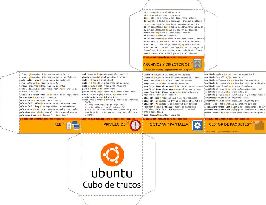 Cubo Trucos Ubuntu Logo Nuevo by williamjmorenor