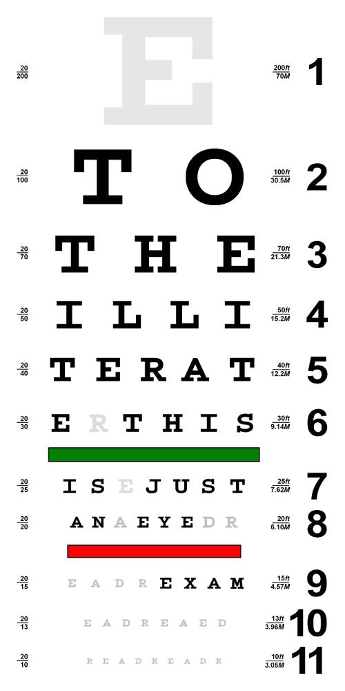 Eye Test By Hexxor On Deviantart