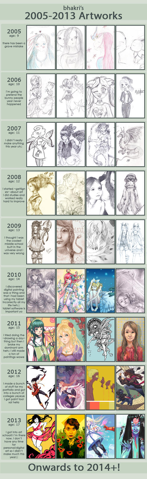 Improvement Meme 2005-2013, 9-17 by bhakri