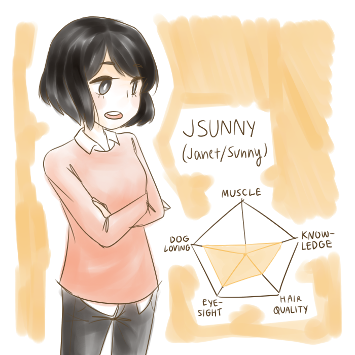 loser by jsunny