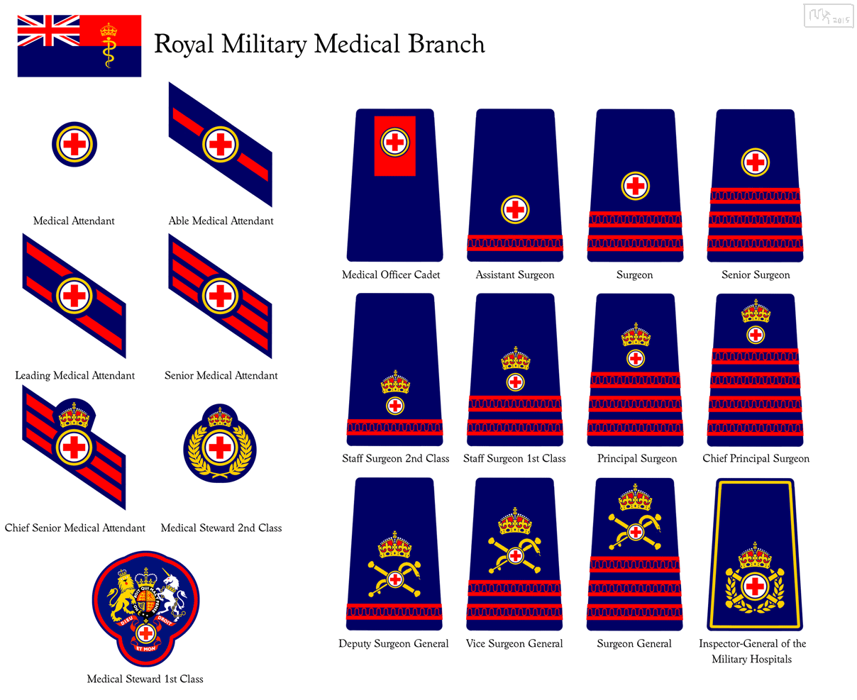 Valerian military ranks and insignia legionarii by valgryn on rmmb insignias by marcpasquin biocorpaavc Images