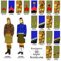 army insignias of Scotland in Ill Bethisad by marcpasquin