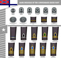 Confederate-navy-insignias by marcpasquin