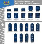 Confederate-air-force
