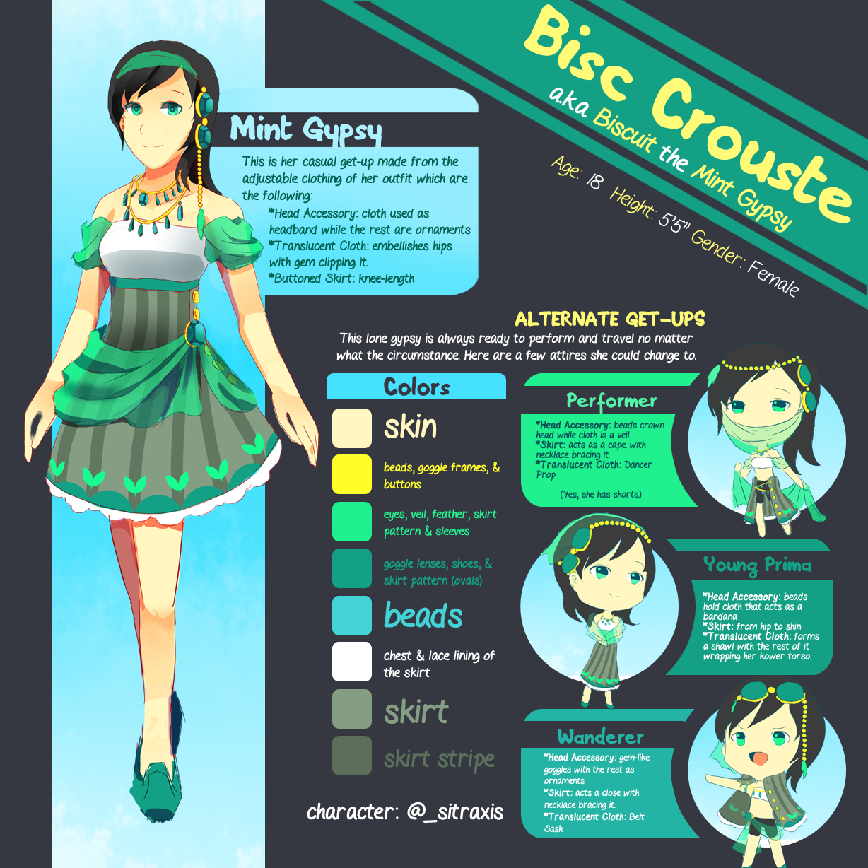 Biscuit Character Sheet