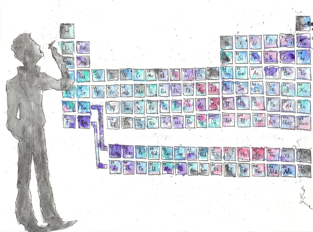 A Different Kind Of Periodic Table Of Elements By Leanasart On