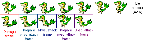 Pokemon Evoas sprite format by th3sharkk