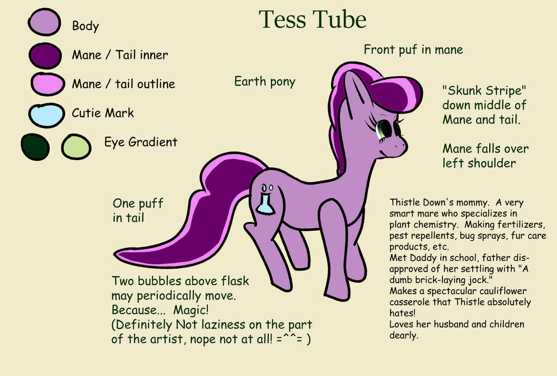 Tess Tube Reference by tbolt