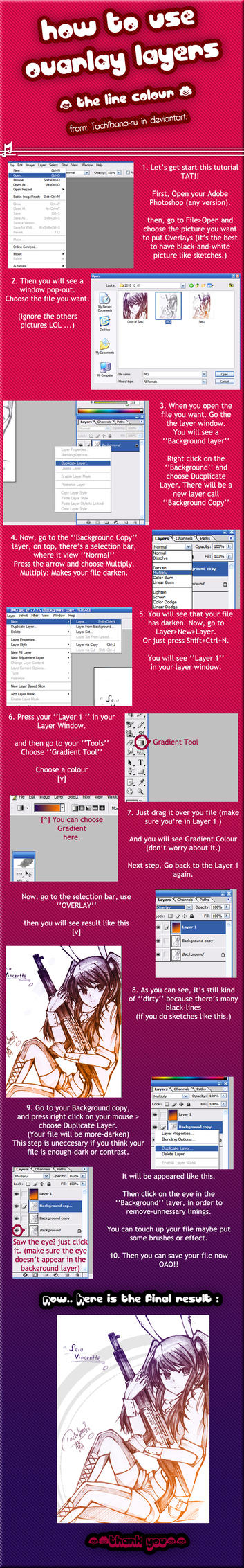 How to use Overlay-Linecolour by Tachibana-su