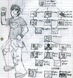 SuperBoy DC RPG by generalguy