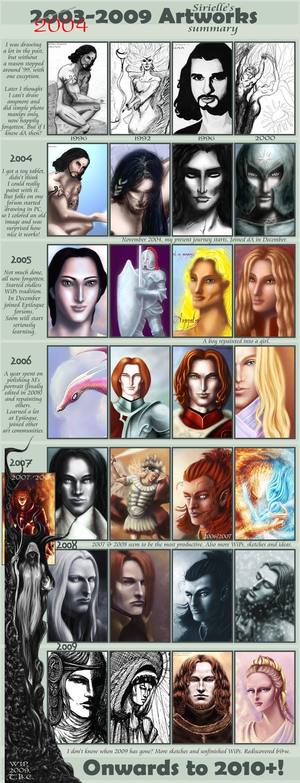2004 - 2009 Summary by Sirielle