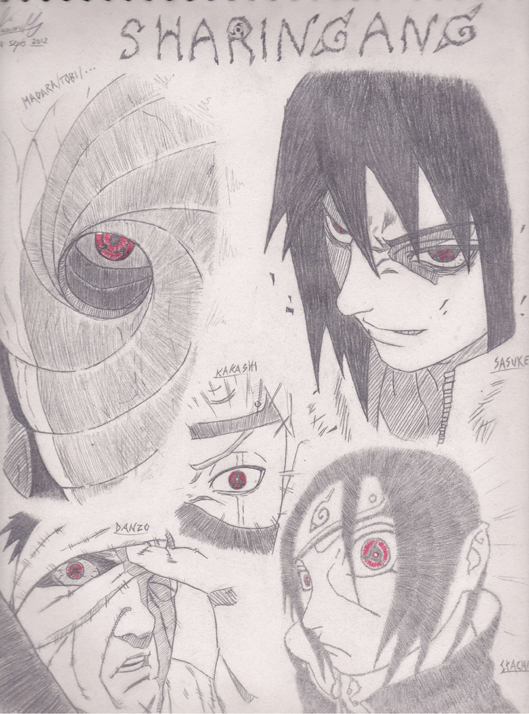 Sharingan team by PopoKarimz