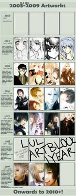 2003-2009 ART TIMELINE