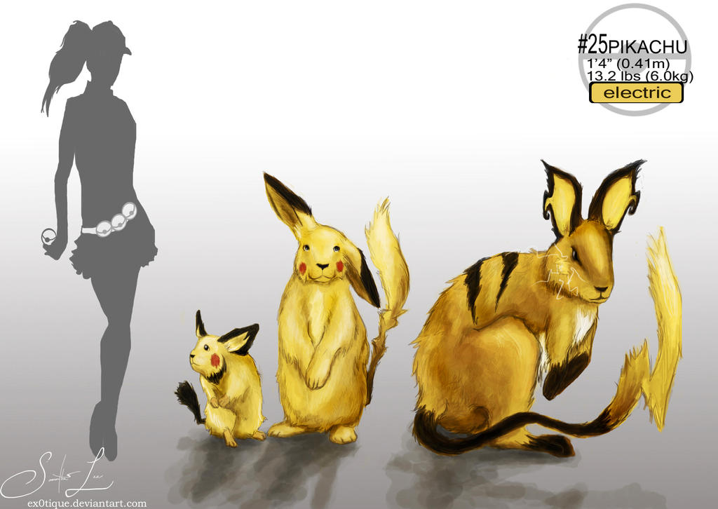 Pikachu and evolutions. (Realistic) by artissx on DeviantArt