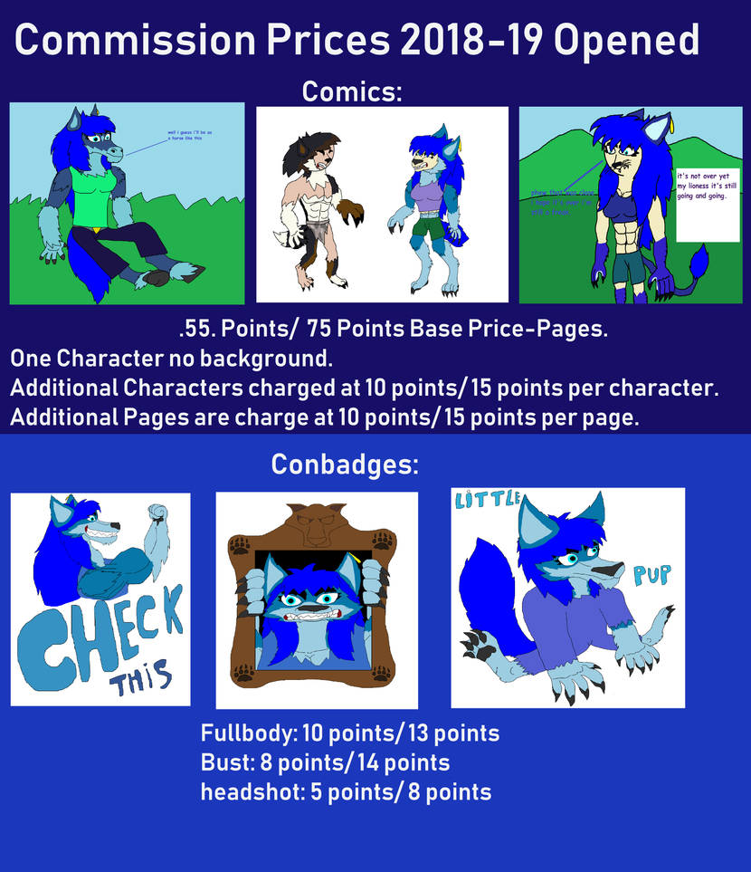 Commission point Prices 2018-19 Opened