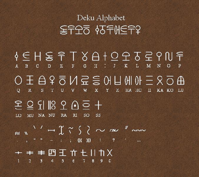 Deku Alphabet By Sarinilli On DeviantArt