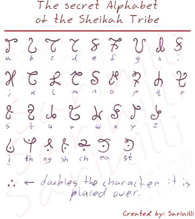 Long Untold Sheikah Alphabet