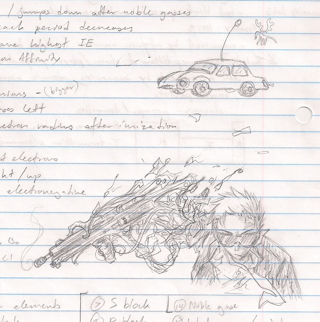 Notebook art by AnonXeidrii