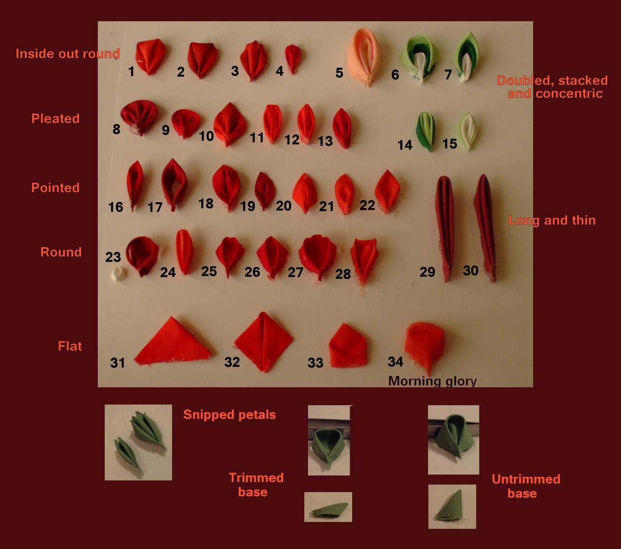 Как сделать все виды лепестков канзаши