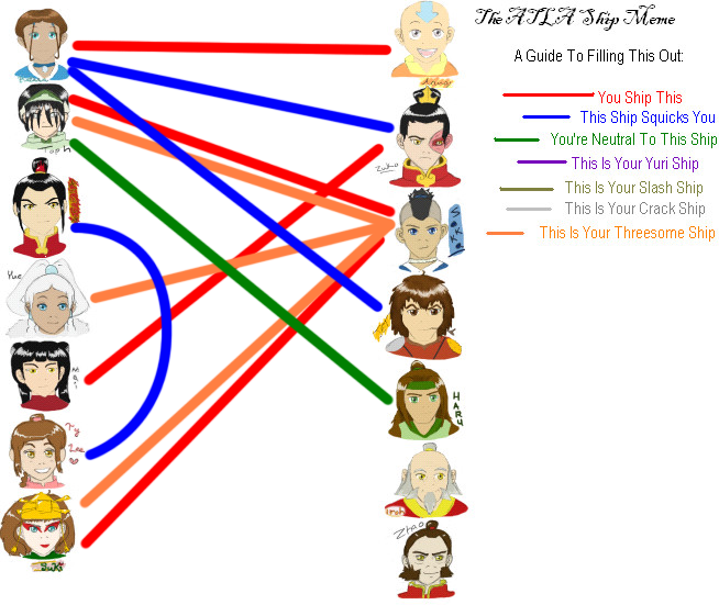 AtLA Shipping Meme by acts2-38isfarout on DeviantArt