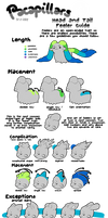 Pacapillars - Feelers Guide