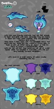 Pacapillars - Monster Manual: Lufts