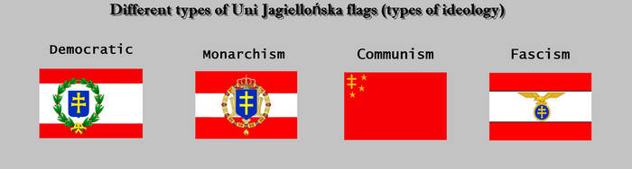 Types of flags of the Jagiellonian Union by Rzeczpospolita2018