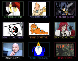 Character Alignments by TandP