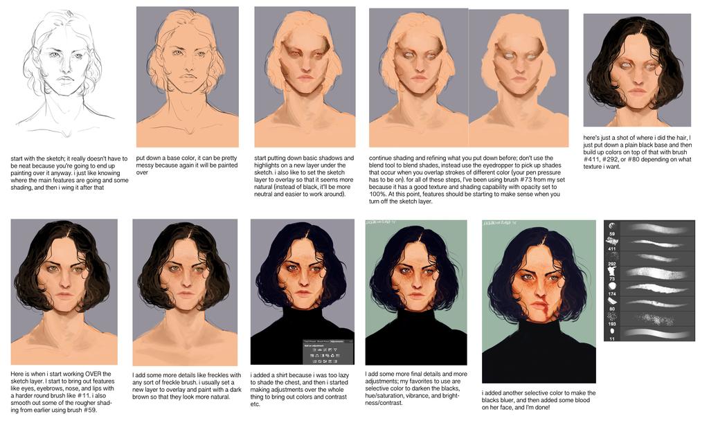 Digital portrait tutorial by luuuuucyart on deviantart for Portrait painting tutorial