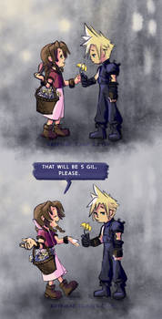 FFVII: price adjusted for inflation