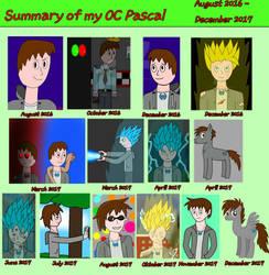 Summary of my OC Pascal by BlackKyurem14
