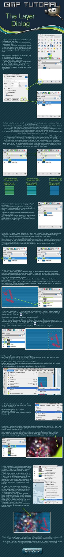 GIMP The Layer Dialog by el-L-eN