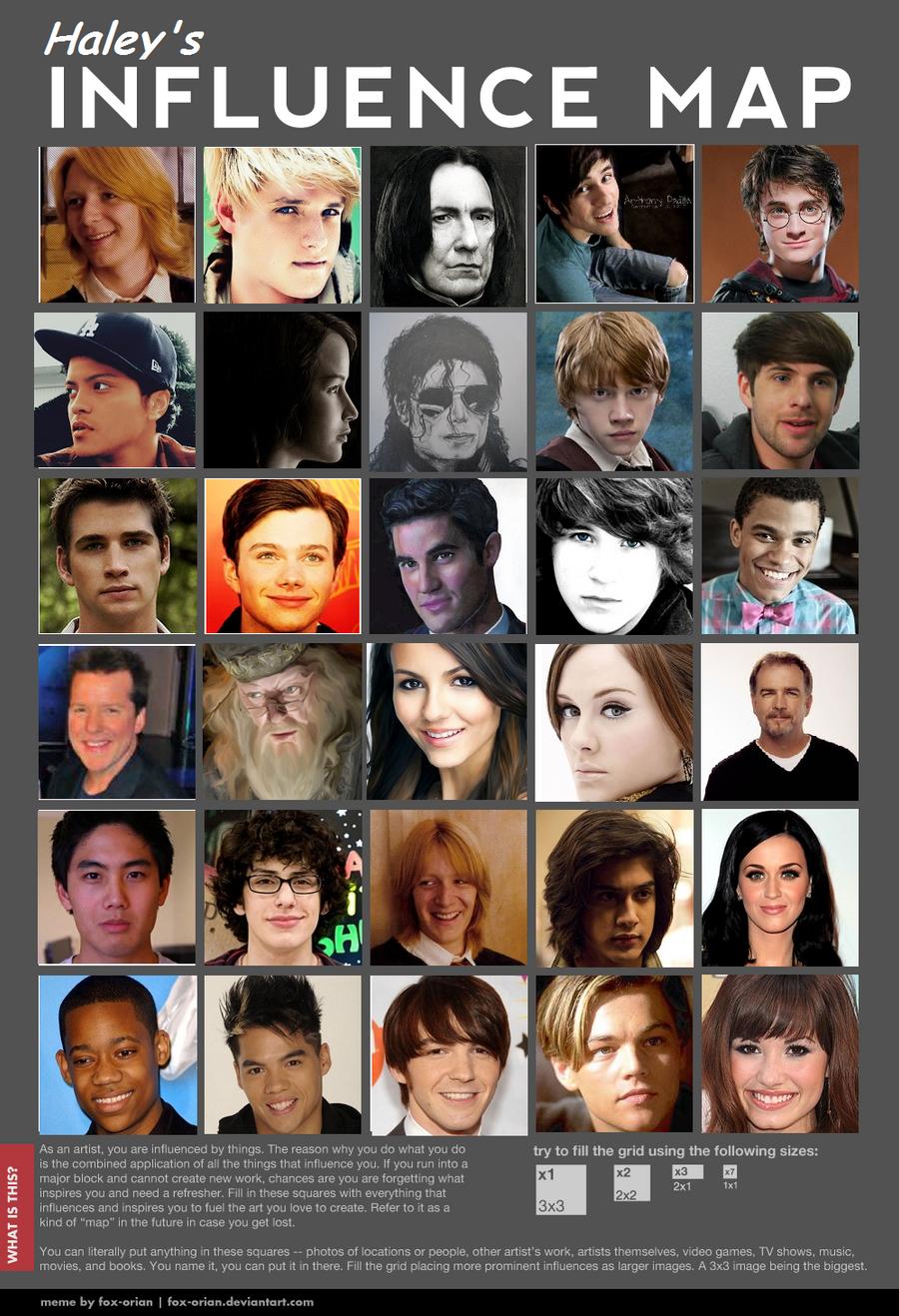 My Celebrity Influence Chart by MsBaconator